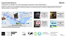 Experiential Travel Trend Report Research Insight 6