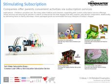 Subscription Trend Report Research Insight 5