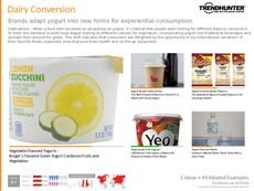 Butter Trend Report Research Insight 6