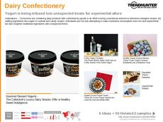 Confectionery Trend Report Research Insight 2
