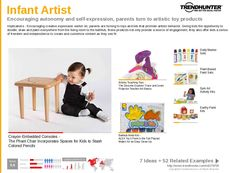 Art Kit Trend Report Research Insight 5