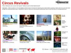 Circus Trend Report Research Insight 3