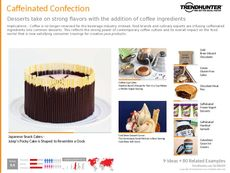 Confection Trend Report Research Insight 3