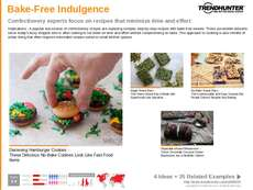 Baking Trend Report Research Insight 7