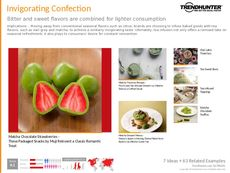 DIY Snacks Trend Report Research Insight 6