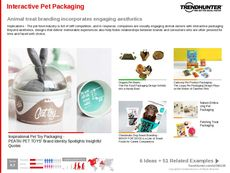 Interactive Packaging Trend Report Research Insight 7