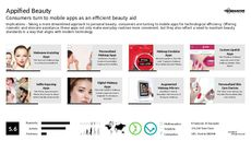 Skincare App Trend Report Research Insight 2