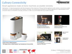 Kitchen Accessory Trend Report Research Insight 3