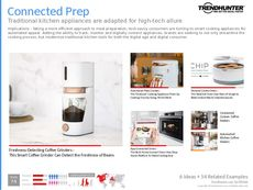 Kitchen Accessory Trend Report Research Insight 4
