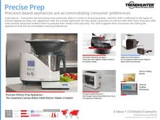 Kitchen Accessory Trend Report Research Insight 6