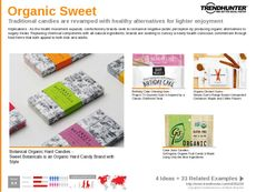 Confectionery Trend Report Research Insight 3