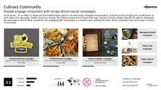 Healthy Branding Trend Report Research Insight 5