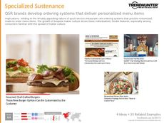 Food Ordering Trend Report Research Insight 3