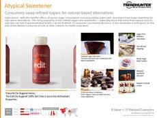 Sugar Alternative Trend Report Research Insight 7