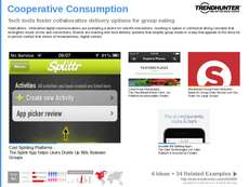 Meal Sharing Trend Report Research Insight 5