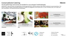 Catering Trend Report Research Insight 5