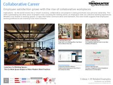 Co-Working Trend Report Research Insight 2