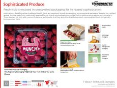 Customized Packaging Trend Report Research Insight 7