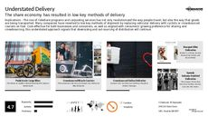 Bike Delivery Trend Report Research Insight 6