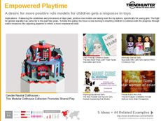 Toys for Girls Trend Report Research Insight 5