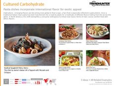 Noodle Trend Report Research Insight 5