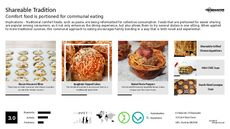 Experiential Dining Trend Report Research Insight 4