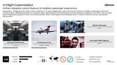 Air Travel Trend Report Research Insight 4