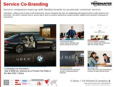 Brand Partnership Trend Report Research Insight 5