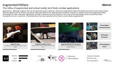 Virtual Reality Entertainment Trend Report Research Insight 4