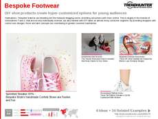 Designer Footwear Trend Report Research Insight 4