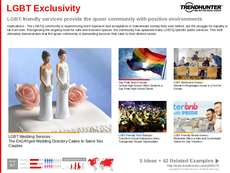 Equality Marketing Trend Report Research Insight 7