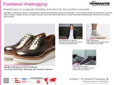 Designer Footwear Trend Report Research Insight 5