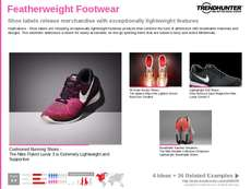 Designer Footwear Trend Report Research Insight 6
