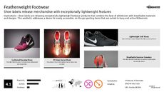Shoe Design Trend Report Research Insight 6
