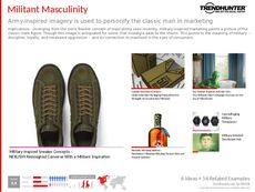 Masculine Branding Trend Report Research Insight 6
