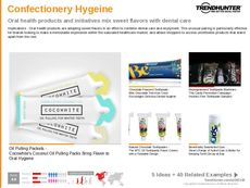 Dental Hygiene Trend Report Research Insight 3