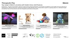 Infant Toys Trend Report Research Insight 5