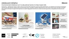 Eco Initiative Trend Report Research Insight 4