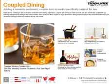 Eating Out Trend Report Research Insight 5