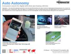 Automotive Trend Report Research Insight 6