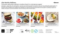 Vegan Dining Trend Report Research Insight 7