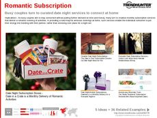 Subscription Service Trend Report Research Insight 2