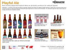 Beer Bottle Trend Report Research Insight 6