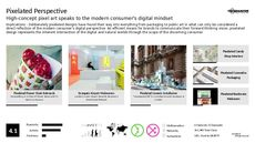 Art Studio Trend Report Research Insight 5