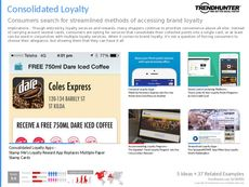 Loyalty Card Trend Report Research Insight 6