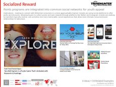 Loyalty Card Trend Report Research Insight 7
