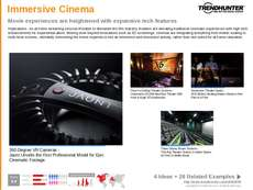 Movie Trend Report Research Insight 5