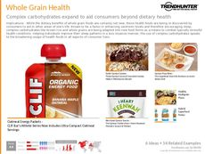 Dietary Trend Report Research Insight 6