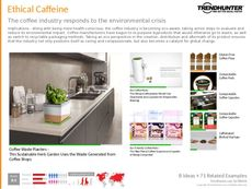 Coffeemaker Trend Report Research Insight 3