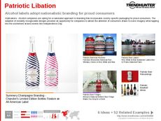 Alcohol Packaging Trend Report Research Insight 6